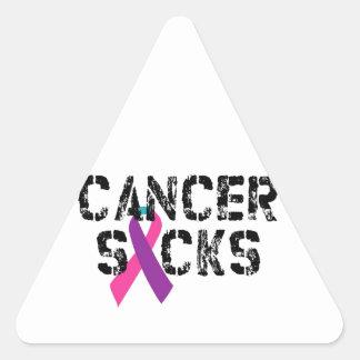 Cancer Sucks - Thyroid Cancer Ribbon Stickers