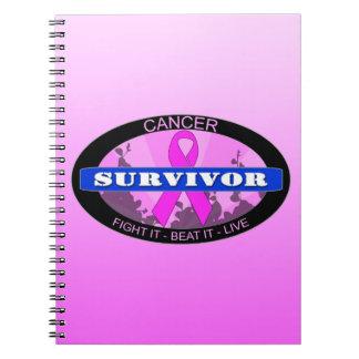 Cancer Survivor Notebooks