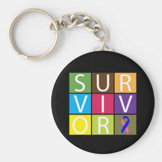 Cancer Survivor Tile Male Breast Cancer Key Chains