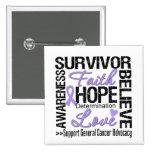 Cancer Survivors Motto Pin