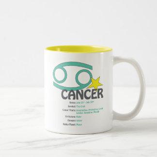 Cancer Traits Mug