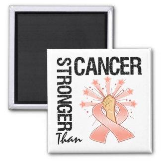 Cáncer uterino - más fuerte que cáncer imán cuadrado