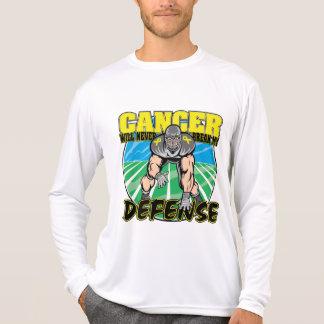 Cancer Will Never Break My Defense Sarcoma Shirts