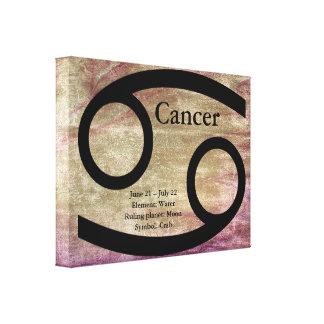 Cancer Zodiac Horoscope Sign Wall Art