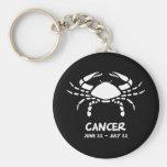 Cancer zodiac sign key chains