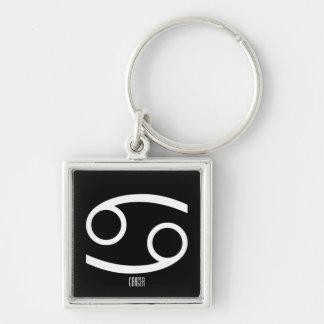 CANCER Zodiac Sign Keychain