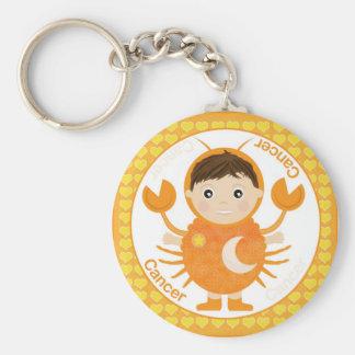 Cancerian Boy Character Keychain