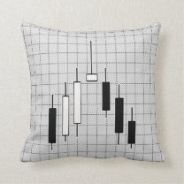 Candlestick chart on white throw pillow