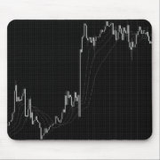 Candlestick charts black and white mouse pad