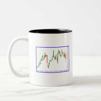Candlestick Stock Market Chart with Blue Border Two-Tone Coffee Mug