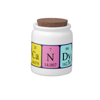 Candy periodic table word candy jar
