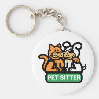 Canguro del mascota (gato y perro) llavero redondo tipo pin