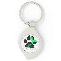 Canine Lymphoma - Cancer Bites Keychain