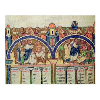 Canon de la representación del detalle de los postal