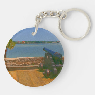 Canon over inlet painting keychain