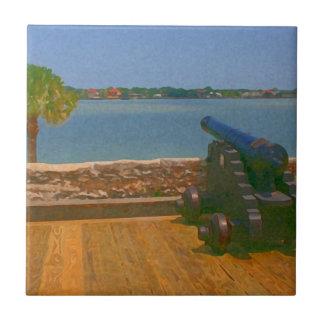 Canon sobre la pintura de la entrada azulejo cuadrado pequeño