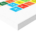Periodic Table Writer  Canvas Prints