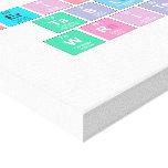 Periodic Table Writer  Canvas Prints