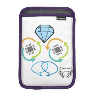 Capa para Tablet - Integrações iPad Mini Sleeves