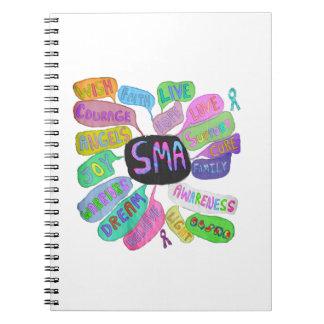 Capacitación de SMA Note Book