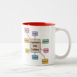 Capricornio del cafeína del zodiaco taza