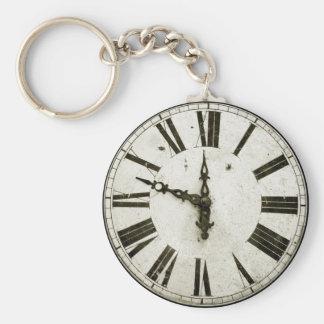 Cara de reloj llavero redondo tipo pin