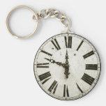 Cara de reloj llaveros personalizados