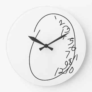 Cara de reloj torcida