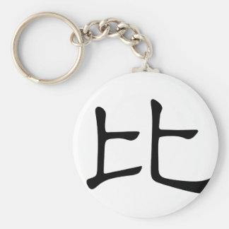 Carácter chino: bi3, significando: compare llavero redondo tipo pin