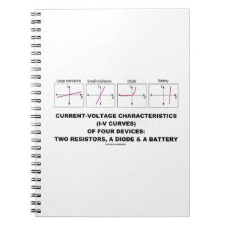 Características del Actual-Voltaje (IV curvas) Spiral Notebook