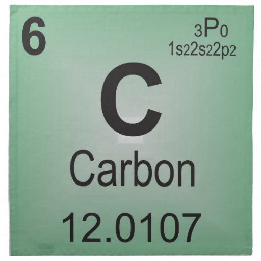Carbon Individual Element Of The Periodic Table Cloth