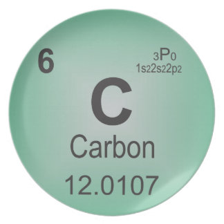 Carbon Individual Element of the Periodic Table Plate