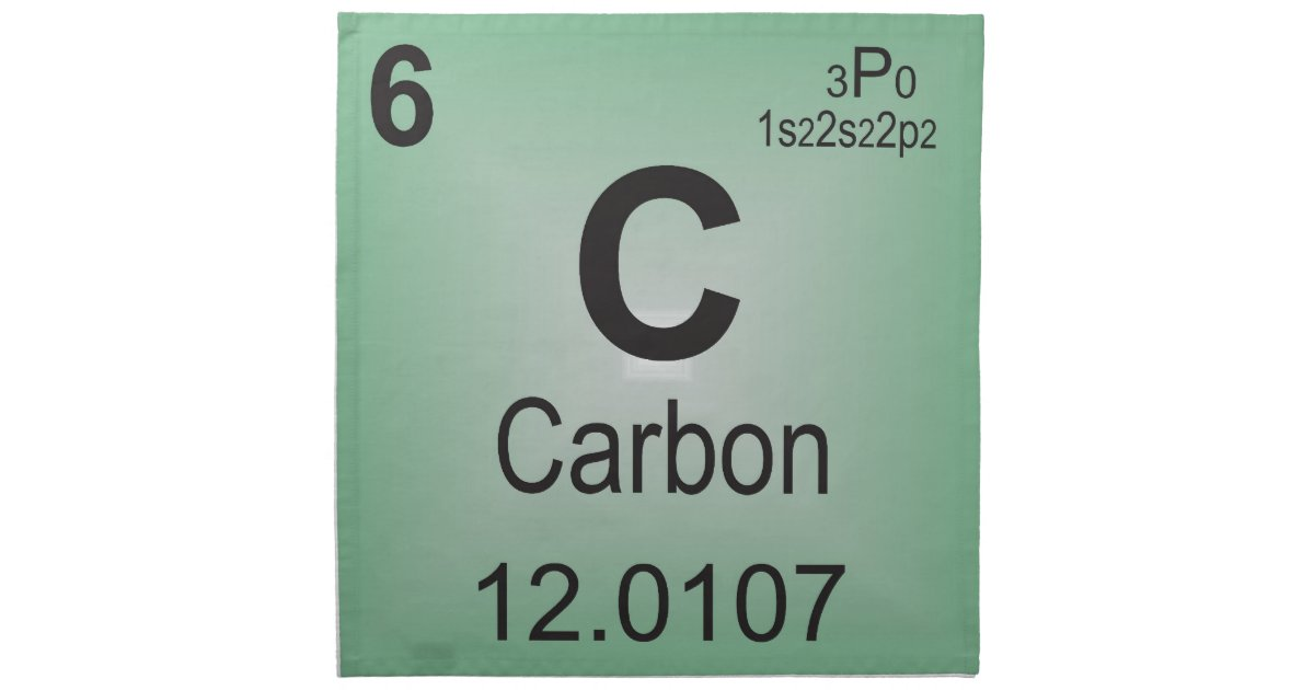 Carbon Individual Element Of The Periodic Table Printed
