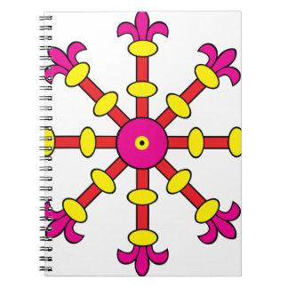 Carbuncle Notebook