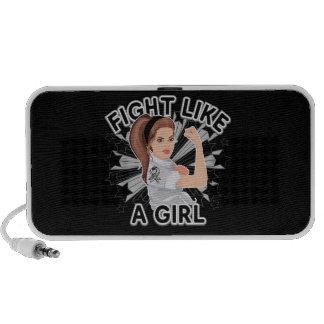 Carcinoid Cancer Modern Rosie Fight Speaker System