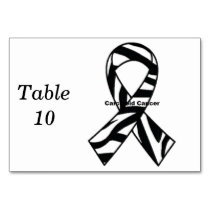 Carcinoid Cancer Table Number
