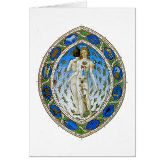 Card: Anatomical Man Card