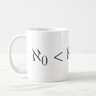 Cardinalidad de sistemas infinitos taza de café