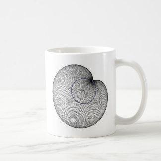 cardioide tazas de café
