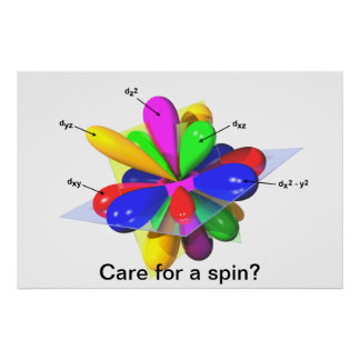 Care for a spin? posters
