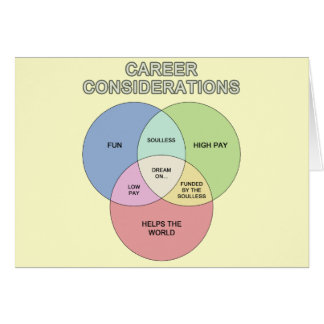 Career Consideration Greeting Card