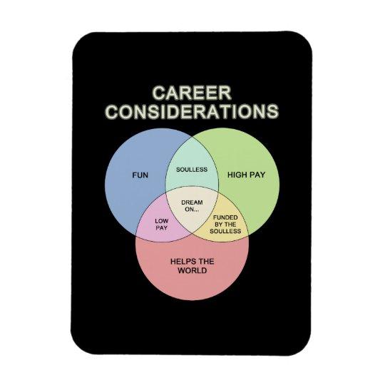 Career Consideration Magnet