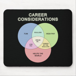 Career Consideration Mouse Pad
