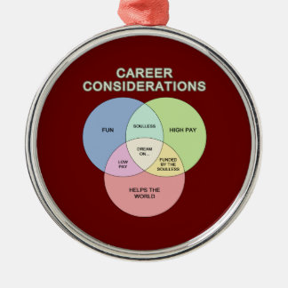 Career Consideration Round Metal Christmas Ornament