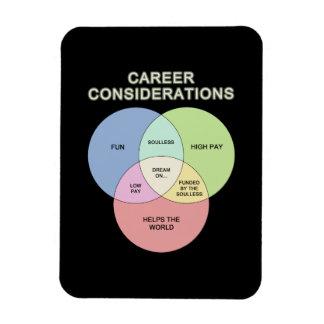Career Consideration Rectangular Photo Magnet