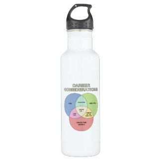 Career Consideration Stainless Steel Water Bottle