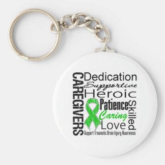 Caregivers Collage Traumatic Brain Injury Key Chains