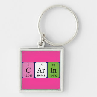 Carin periodic table name keyring keychain