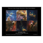 Carina Nebula details poster