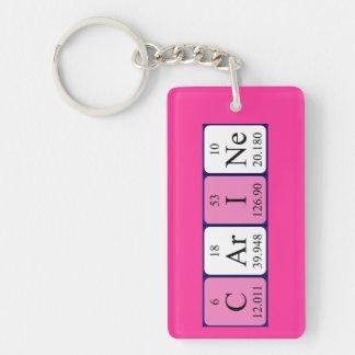 Carine periodic table name keyring keychain